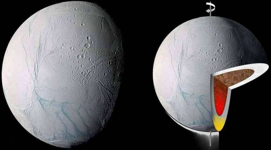 Moons Of Saturn Enceladus
