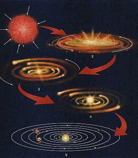 solar system formation essay